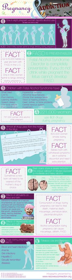Pregnancy and Addiction - Infographic Fetal Alcohol Syndrome is Preventable. Learn the Facts and Save your Baby.