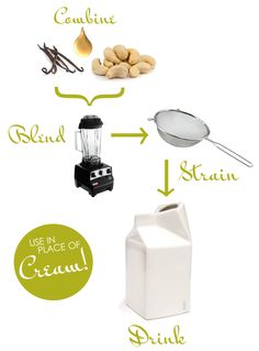cashew milk instructions ;) http://www.puremamas.com/