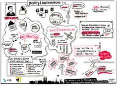 Security und Digitalisierung - Sketchnote