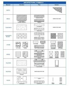 Architecture Design Theory architectural material symbols in section drawing | architectural