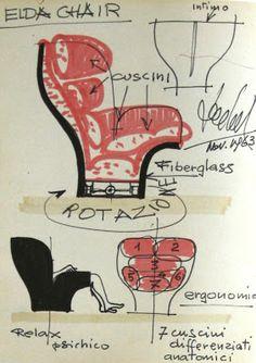 elda chair, 1963 Joe Colombo                                                                                                                                                                                 Plus
