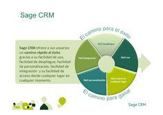 Infordisa Sage Crm