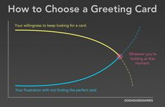 Choose A Greeting Card Or Create One - Post My Greetings
