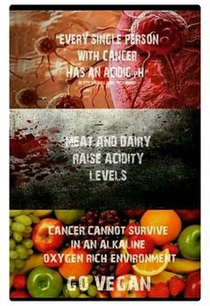 ~ EVERY SINGLE PERSON WITH CANCER HAS AN ACIDIC pH ~