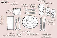 Mesa para cena / Dinner table Spanish Teaching Resources, Dining Etiquette, Etiquette And Manners, Table Manners, Home Hacks, Dinner Table, Event Planning, Tea Party, Table Settings