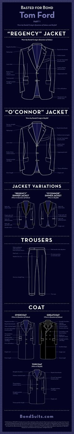 "This week's ""Basted for Bond"" infographic looks at the Tom Ford suits and coats that Daniel Craig wears in Quantum of Solace and Skyfall. This infographic details the differences between the ""Regency"" suit jacket from Quantum of Solace and the ""O'Connor"" suit jacket. Breakdowns … Continue reading →"