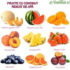 fruit food and textYou can find Healthy eating tips and more on our website.fruit food and text Healthy Eating Tips, Clean Eating, Fruit Recipes, Healthy Recipes, Healthy Foods, Diet Recipes, Healthy Fruits, Ketogenic Recipes, Healthy Smoothies