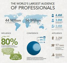 The World's Largest Audience of Professionals