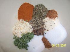 Dry Jerk Seasoning Recipe - Food.com