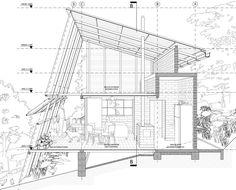 Unidades habitacionales sostenibles y productivas para la ruralidad (competition price) Architecture Panel, Concept Architecture, Architecture Details, Shed Design, Roof Design, Genius Loci, Casas Containers, Home Building Design, Earthship