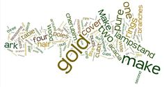 Exodus 25 (NIV) - The Bible in Wordle Form