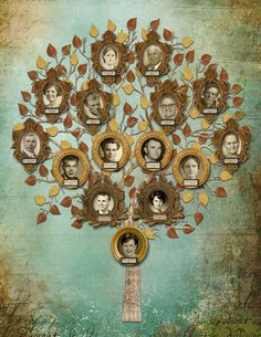 Beautiful family tree heritage layout idea....