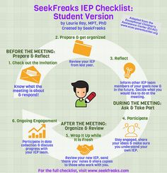 SeekFreaks IEP Checklist: Student Version – SeekFreaks