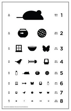 Cat Eye Chart    Looking for a great gift to give your vet? How about this adorable black and white cat eye chart poster from Local Paper Studio. It's a fun take on a traditional eye chart, but featuring kitty's favorite things. Available in two sizes, 18″ x 24″ or 12.5″ x 19″ and $1 from the sale of every poster will be donated to Best Friends Animal Society.