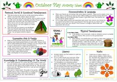 This activity sheet is packed full of ideas of how to get children playing and learning outdoors. Links activity ideas to the areas of learning and development! Forest School Activities, Eyfs Activities, Eyfs Outdoor Area, Outdoor Play, Play Based Learning, Early Learning, Eylf Learning Outcomes, Eyfs Areas Of Learning, Learning Stories Examples