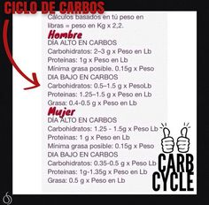Carb cycling (Ciclo de carbos) Fitness Tips, Health Fitness, Carb Cycling Diet, High Carb Foods, Low Carb, Workout Protein, Protein Foods, High Protein, Light Recipes