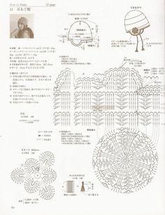 Knitting crochet hats gorros a crochet pinterest crochet hat hat pattern ccuart Image collections