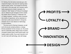 Design Thinking Is The Search For A Magical Balance Between