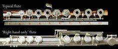 Comparison to a standard flute mechanism