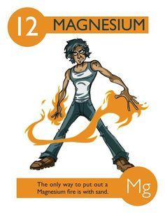 012 - Magnésium