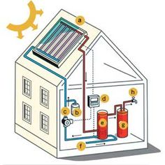 illustration of a house with solar water heater