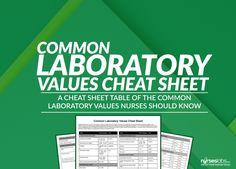 Common Laboratory Values Cheat Sheet - Nurseslabs Nursing Lab Values, Nursing Labs, Nursing Notes, School Nursing, Nursing Cheat Sheet, Nursing Assessment, Accelerated Nursing Programs, Nursing Board, Nurse Life