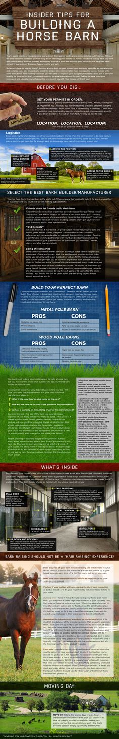 Horizon Structures has created a infographic describing helpful tips in order to build a barn for horses.