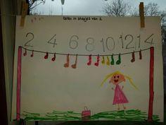 Verkort tellen: Onderbouwd en beredeneerd Counting In 2s, Early Years Maths, Kindergarten Themes, 31st Birthday, 1st Grade Math, Math Classroom, Classroom Ideas, Schmidt, Activities For Kids