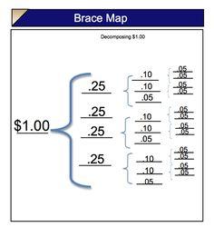 There are 8 types of Thinking Maps: Circle Map Flow Map Bubble Map Double Bubble Map Tree Map Brace Map Multi-Flow Map Bridge Map Thinking Maps Math, Thinking Skills, Map Math, Math Helper, Kindergarten Blogs, Math Coach, Math Anchor Charts, Singapore Math, 5th Grade Math