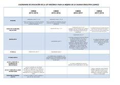 Calendario aplicación LOMCE