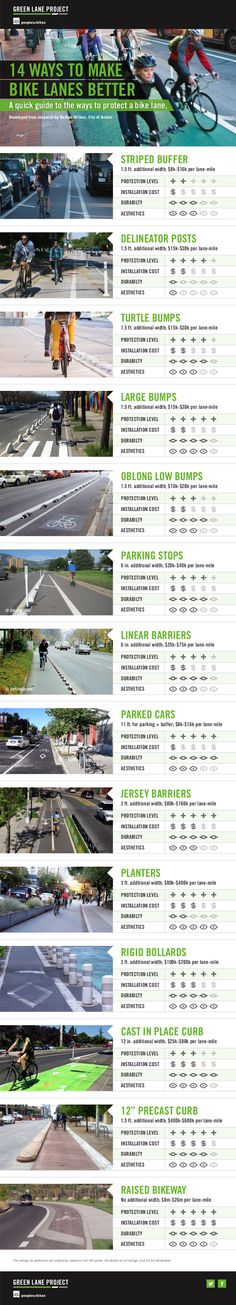 14 Ways to Make a Protected Bike Lane [Infographic] - Shareable