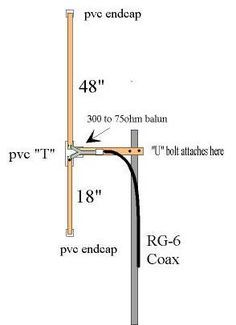 J-POLE Building 2 meter Copper Pipe Antenna. Slide the