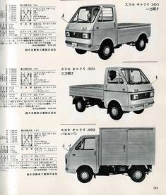 Trucks, Twitter, Truck