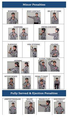 Ringette penalties - ringette world www.ringetteworld.com