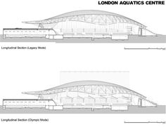 Hadid Aquatic Centre Aquatics Centre