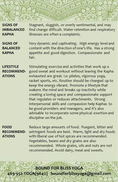 Kapha Dosha Characteristics 2