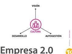 Social Business: seremos más productivos, si nos dejan por Fernando Polo de #TC