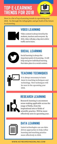 Top eLearning Trends for 2017-2018 Infographic - https://elearninginfographics.com/top-elearning-trends-2017-2018-infographic/