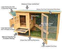 Easy to Build Chicken Coops | Easy To Make Chicken Coops | Woodworking Project Plans