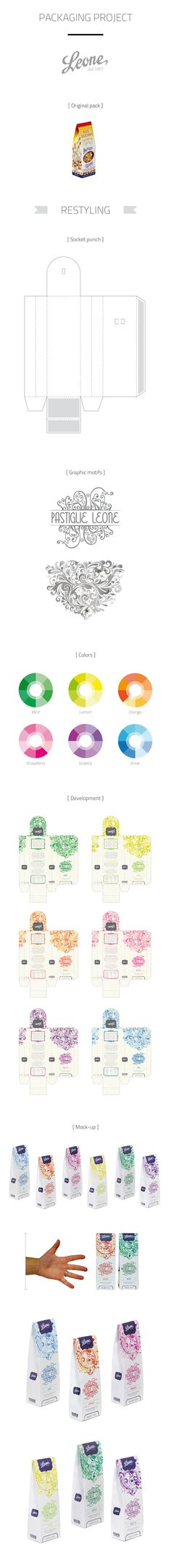 """Study devoted to the packaging redesign of food industry, in the specific case of the """"Leone"""" pads."""