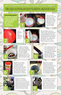 Manual ilustrado passo-a-passo: Confecção e manejo de minhocário ~ Cadico Minhocas