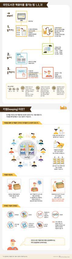 [Infographic] '국민도서관 책꽂이'에 관한 인포그래픽 -웹용