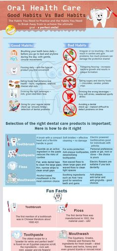 Oral Health Care - Know the Good Habits vs. the Bad Habits, from www.gobuydental.com