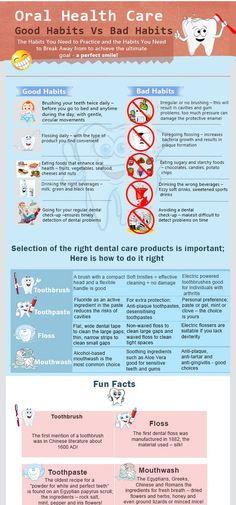 Dental extraction slight tooth decay,dentist ratings kids dentist,what is good oral hygiene stop plaque. Teeth Health, Dental Health, Oral Health, Health Tips, Healthy Teeth, Healthy Eating, Dental Assistant, Dental Hygiene, Dental Care