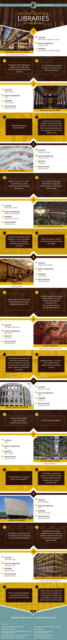 The Most Beautiful Libraries of the World Infographic - http://elearninginfographics.com/most-beautiful-libraries-infographic/