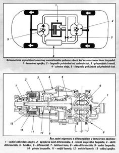 Rear suspension diagram for HONDA CRV RD Mk1 (4WD Wagon
