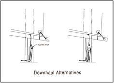 Downhaul for balance lug rig - tuning and setup article on storerboatplans