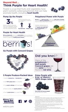 Infographic - all about the dark purple goodness of Concord Grapes and Welch's 100% Grape Juice