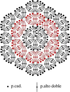 Resultado de imagem para flower of life crochet doily patterns Crochet Motif Patterns, Crochet Diagram, Square Patterns, Crochet Chart, Stitch Patterns, Crochet Diy, Crochet Doilies, Crochet Flowers, Crochet Books