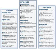 Ayruveda Doshas - Balancing & Imbalancing Foods